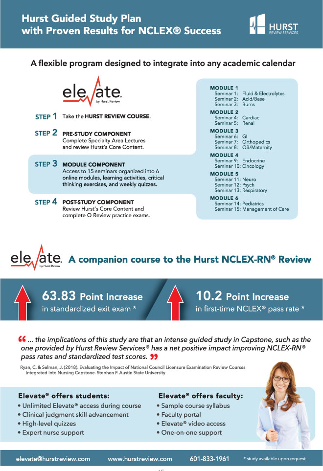 Elevate plan flyer